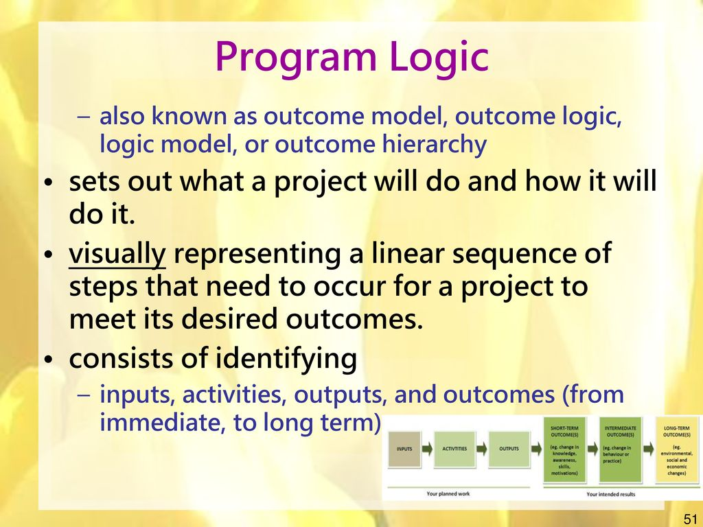 Program Logic sets out what a project will do and how it will do it.