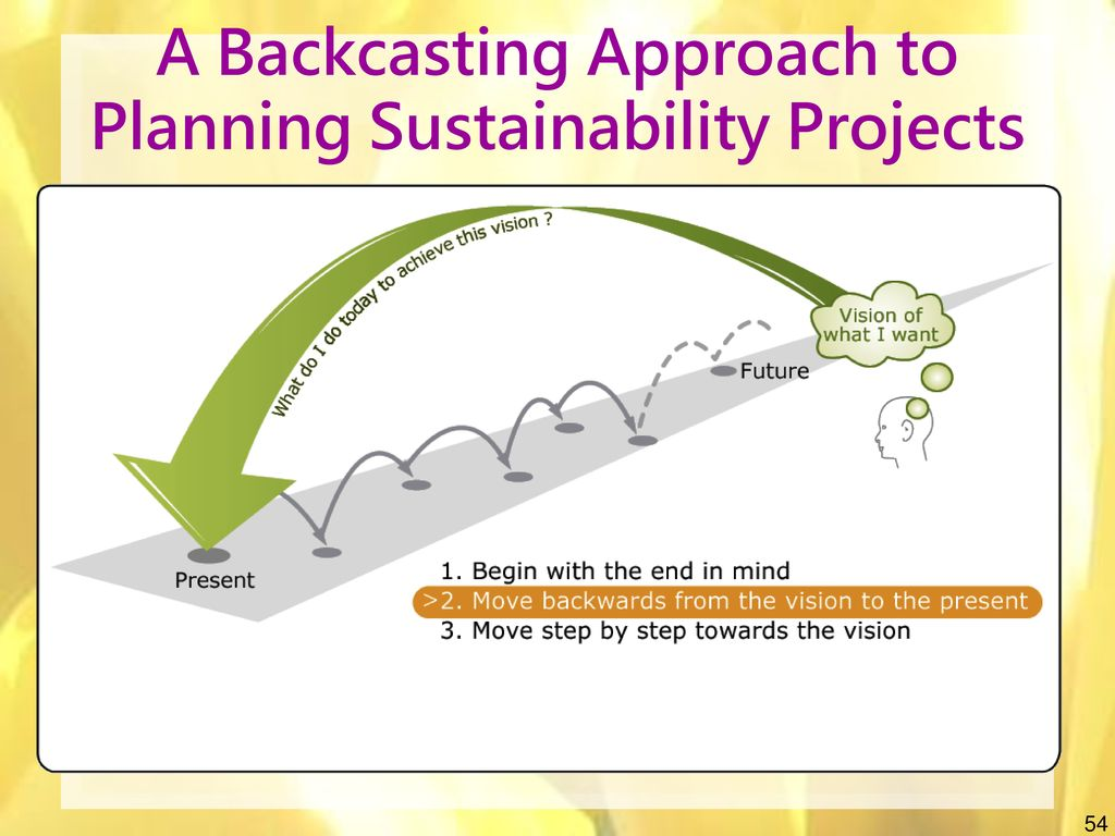 A Backcasting Approach to Planning Sustainability Projects