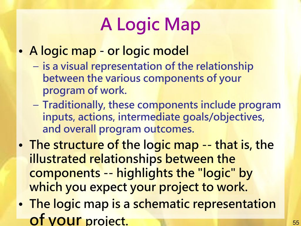 A Logic Map A logic map - or logic model