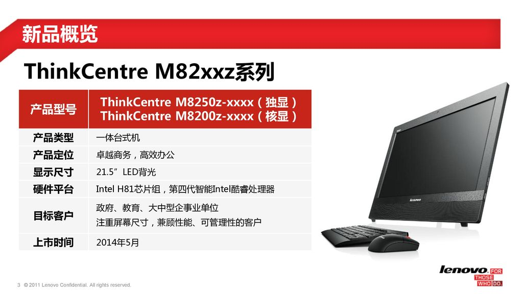 ThinkCentre M8250z-xxxx(独显) ThinkCentre M8200z-xxxx(核显)