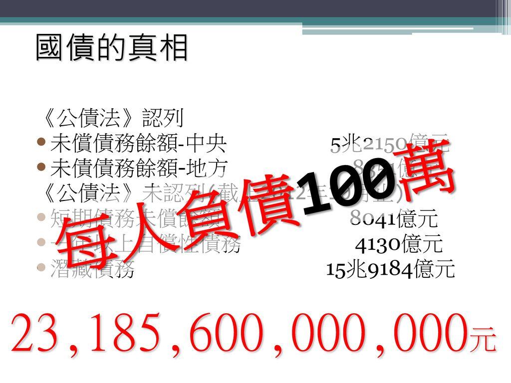 每人負債100萬 23,185,600,000,000元 國債的真相 《公債法》認列 未償債務餘額-中央 5兆2150億元