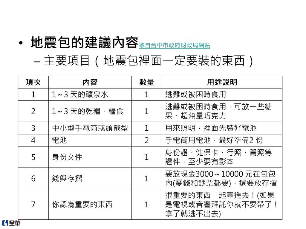 地震包的建議內容取自台中市政府財政局網站