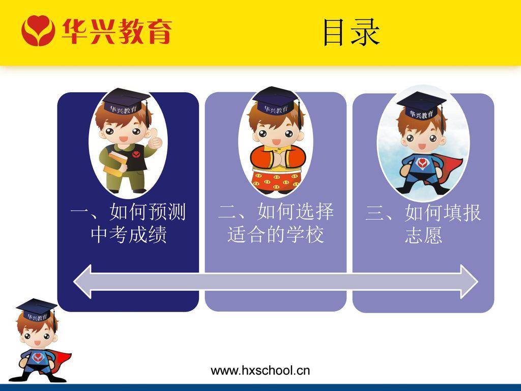 目录 一、如何预测中考成绩 二、如何选择适合的学校 三、如何填报志愿