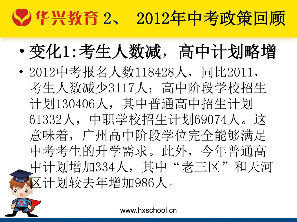 2、 2012年中考政策回顾 变化1:考生人数减,高中计划略增