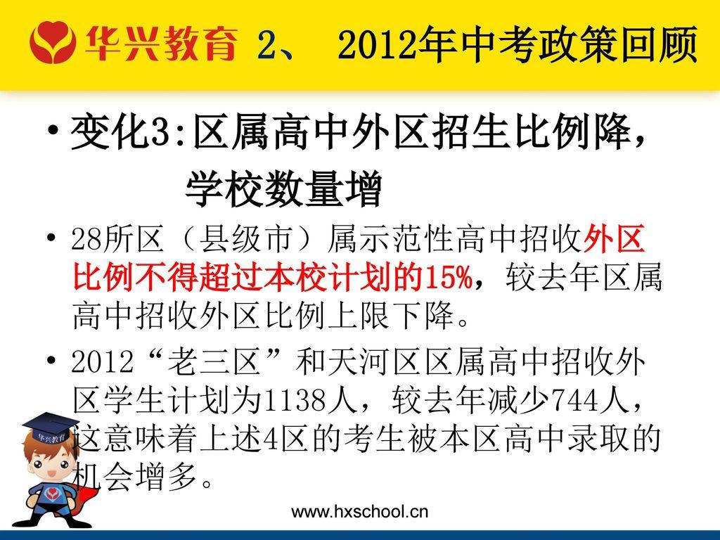2、 2012年中考政策回顾 变化3:区属高中外区招生比例降, 学校数量增