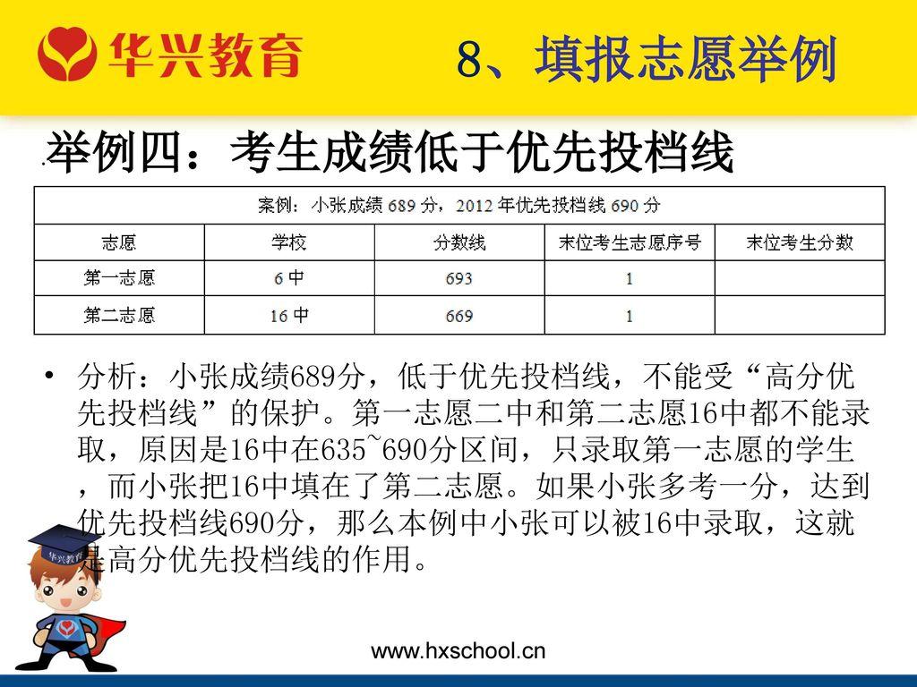 8、填报志愿举例 •举例四:考生成绩低于优先投档线.