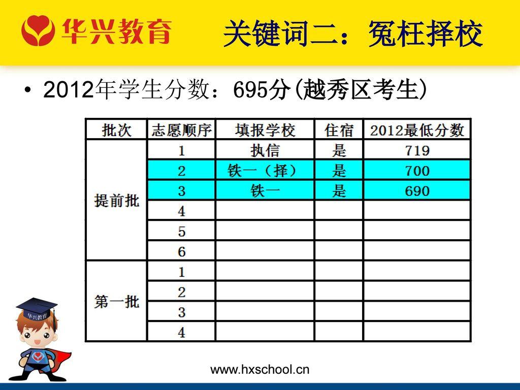 关键词二:冤枉择校 2012年学生分数:695分(越秀区考生)
