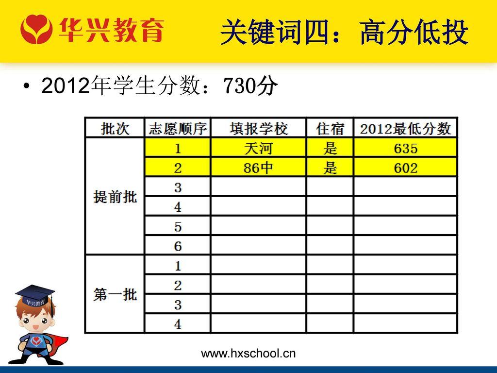 关键词四:高分低投 2012年学生分数:730分