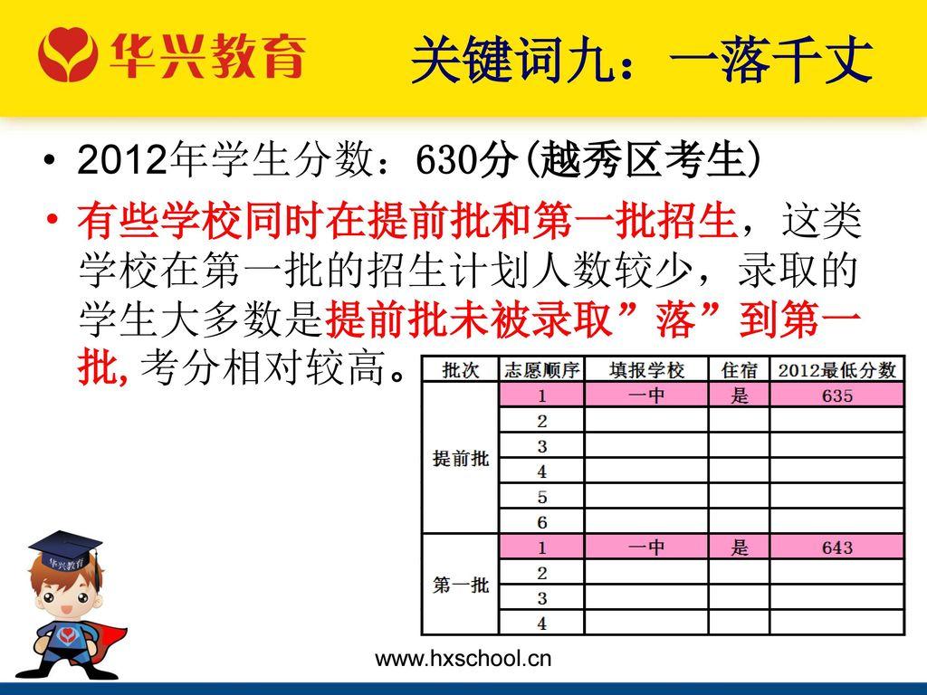 关键词九:一落千丈 2012年学生分数:630分(越秀区考生)