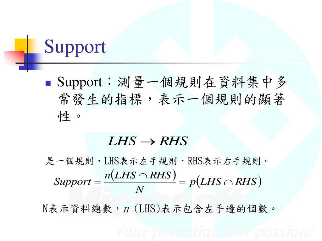 Support Support:測量一個規則在資料集中多常發生的指標,表示一個規則的顯著性。