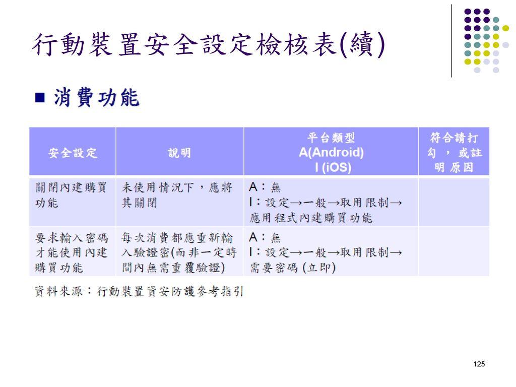 行動裝置安全設定檢核表(續)