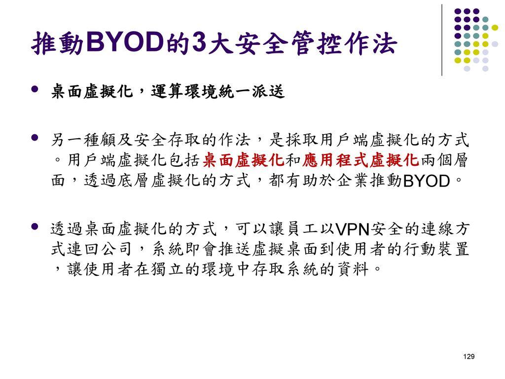 推動BYOD的3大安全管控作法 桌面虛擬化,運算環境統一派送