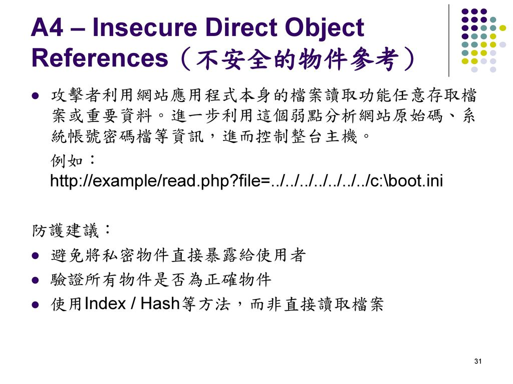A4 – Insecure Direct Object References(不安全的物件參考)