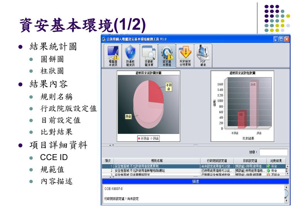 資安基本環境(1/2) 結果統計圖 結果內容 項目詳細資料 圓餅圖 柱狀圖 規則名稱 行政院版設定值 目前設定值 比對結果 CCE ID
