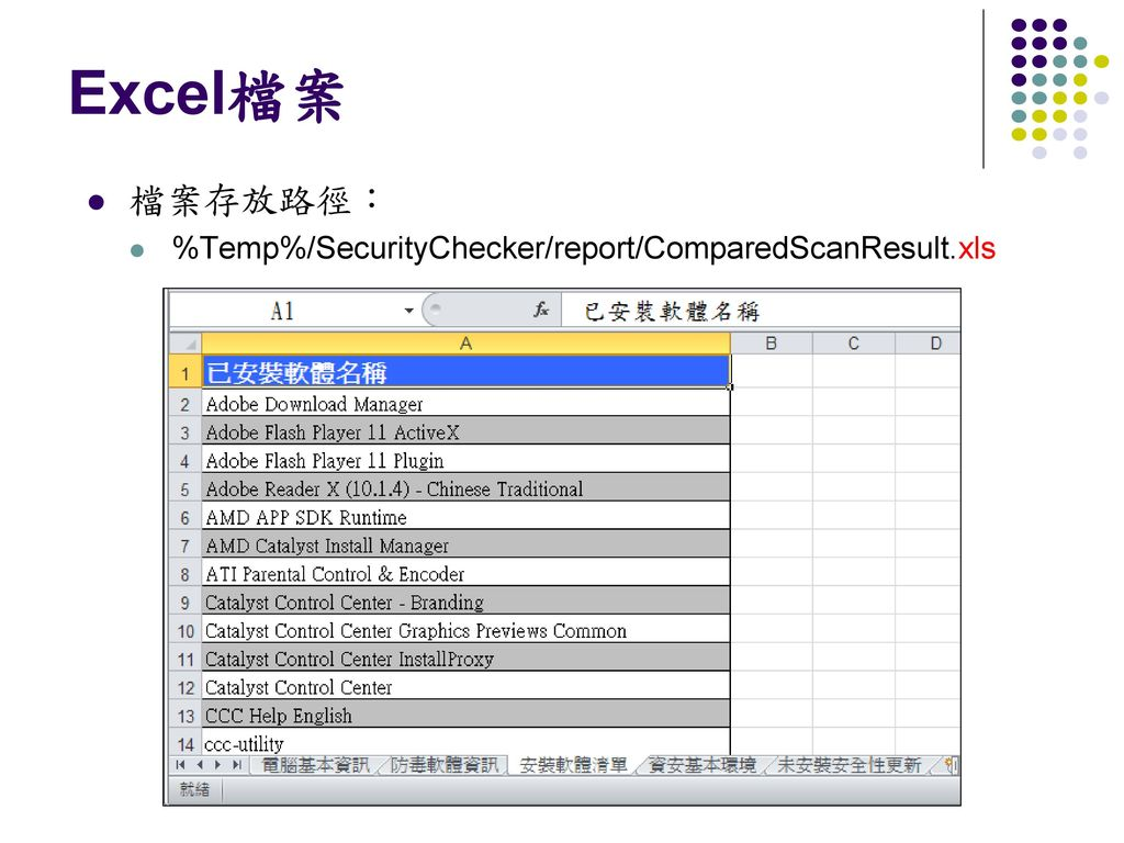 Excel檔案 檔案存放路徑: %Temp%/SecurityChecker/report/ComparedScanResult.xls