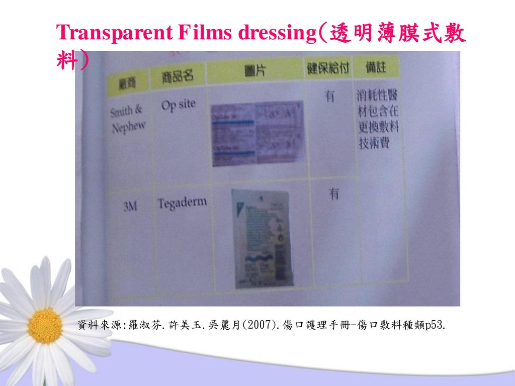 Transparent Films dressing(透明薄膜式敷料)