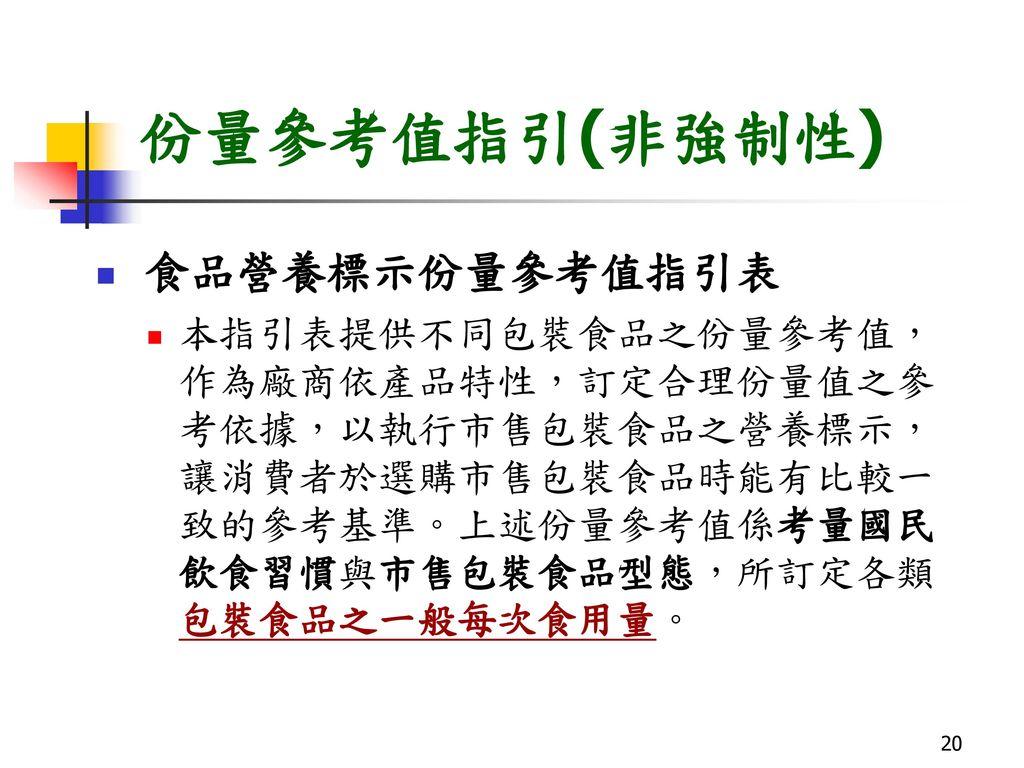 份量參考值指引(非強制性) 食品營養標示份量參考值指引表