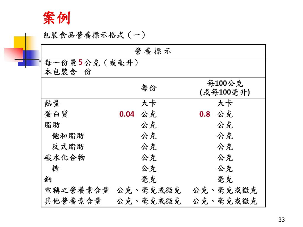 案例 5 0.04 0.8
