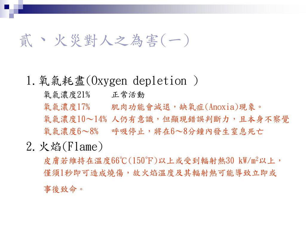 貳、火災對人之為害(一) 1.氧氣耗盡(Oxygen depletion ) 2.火焰(Flame) 氧氣濃度21% 正常活動