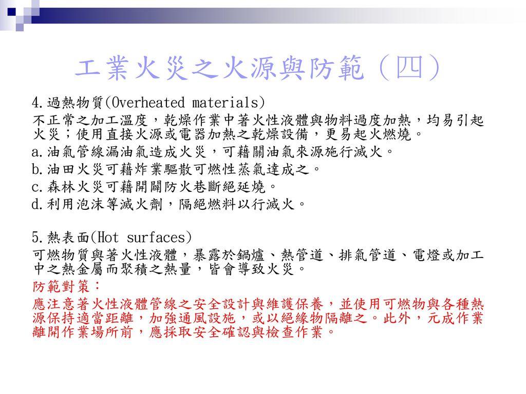工業火災之火源與防範(四) 4.過熱物質(Overheated materials)
