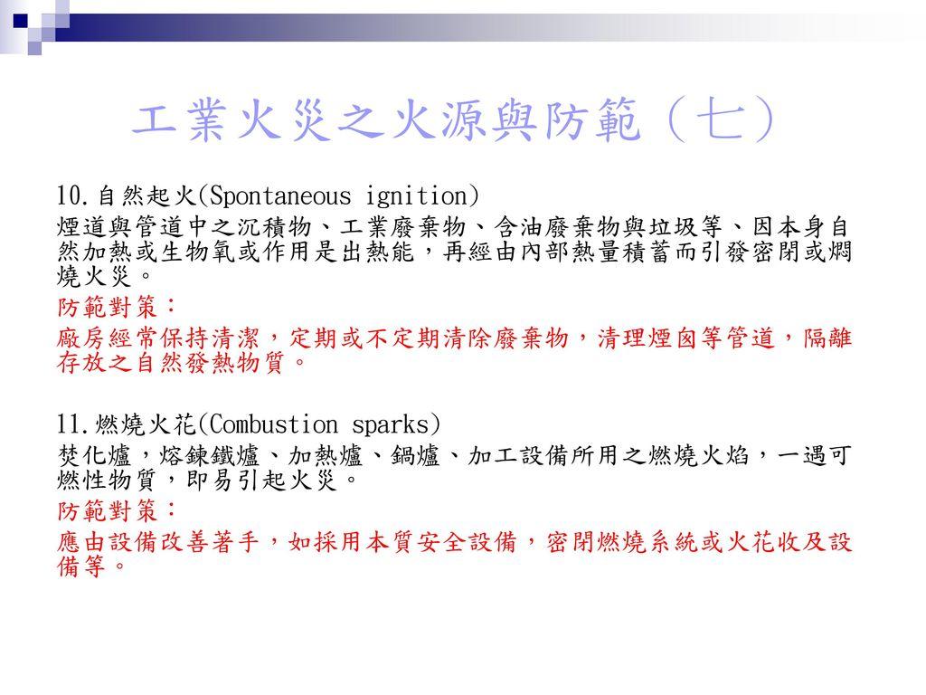 工業火災之火源與防範(七) 10.自然起火(Spontaneous ignition)