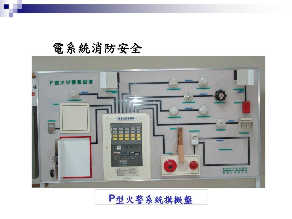 電系統消防安全 P 型火警系統摸擬盤