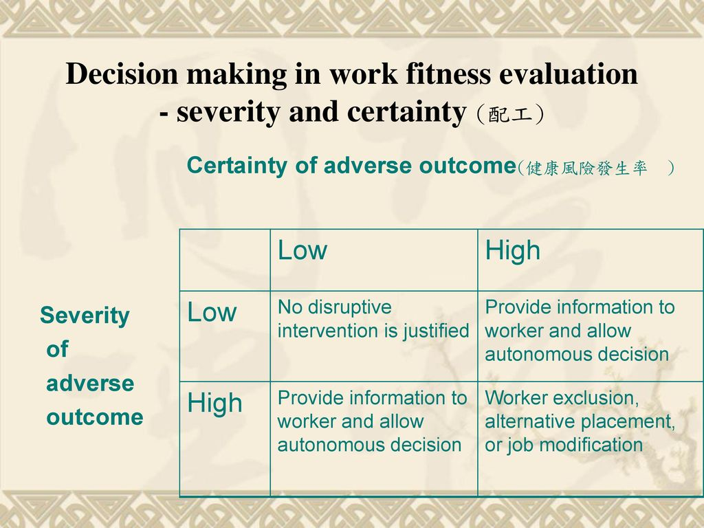 Decision making in work fitness evaluation - severity and certainty (配工)