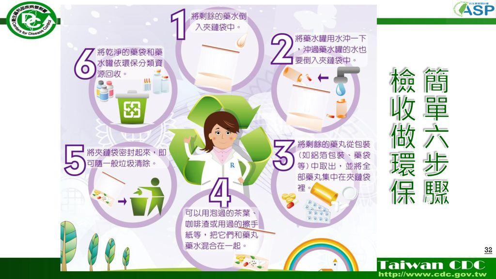 簡單六步驟 檢收做環保
