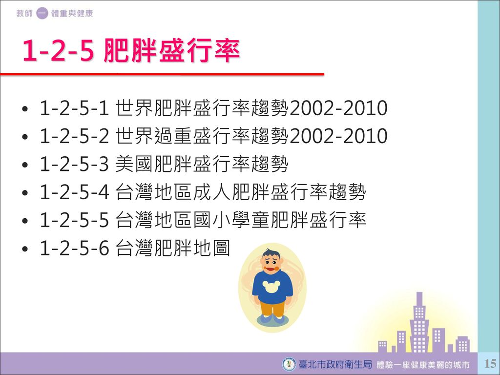 1-2-5 肥胖盛行率 1-2-5-1 世界肥胖盛行率趨勢2002-2010 1-2-5-2 世界過重盛行率趨勢2002-2010