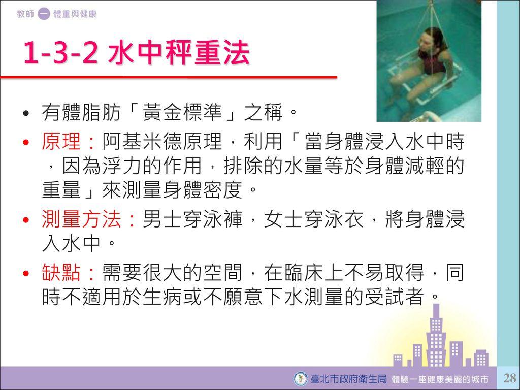 1-3-2 水中秤重法 有體脂肪「黃金標準」之稱。