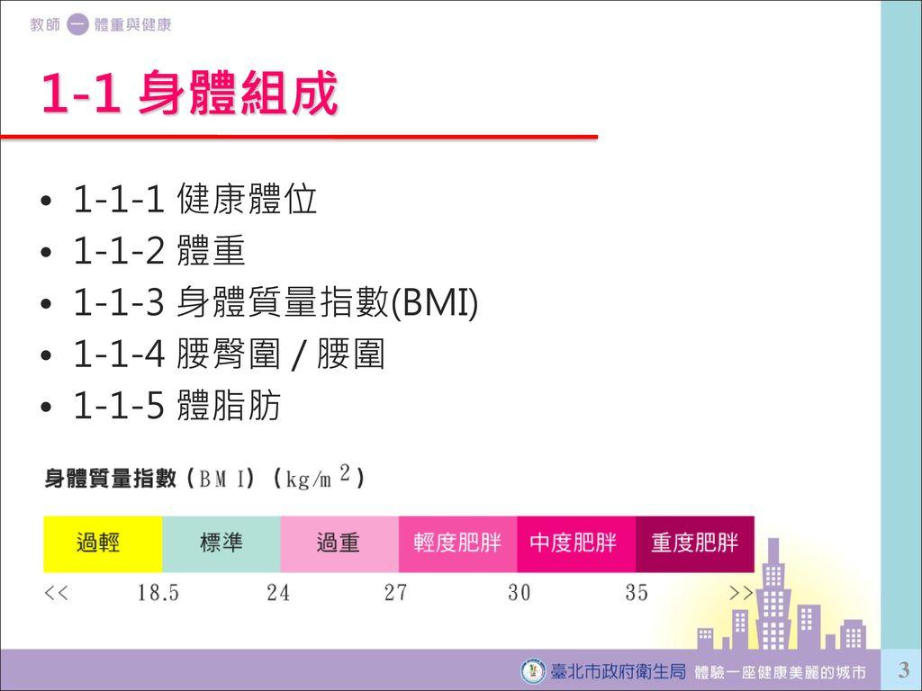 1-1 身體組成 1-1-1 健康體位 1-1-2 體重 1-1-3 身體質量指數(BMI) 1-1-4 腰臀圍 / 腰圍