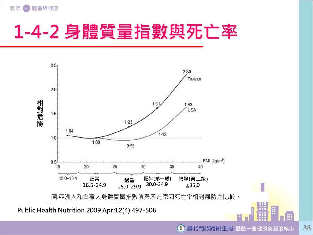 Public Health Nutrition 2009 Apr;12(4):497-506