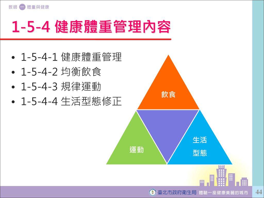 1-5-4 健康體重管理內容 1-5-4-1 健康體重管理 1-5-4-2 均衡飲食 1-5-4-3 規律運動 1-5-4-4 生活型態修正