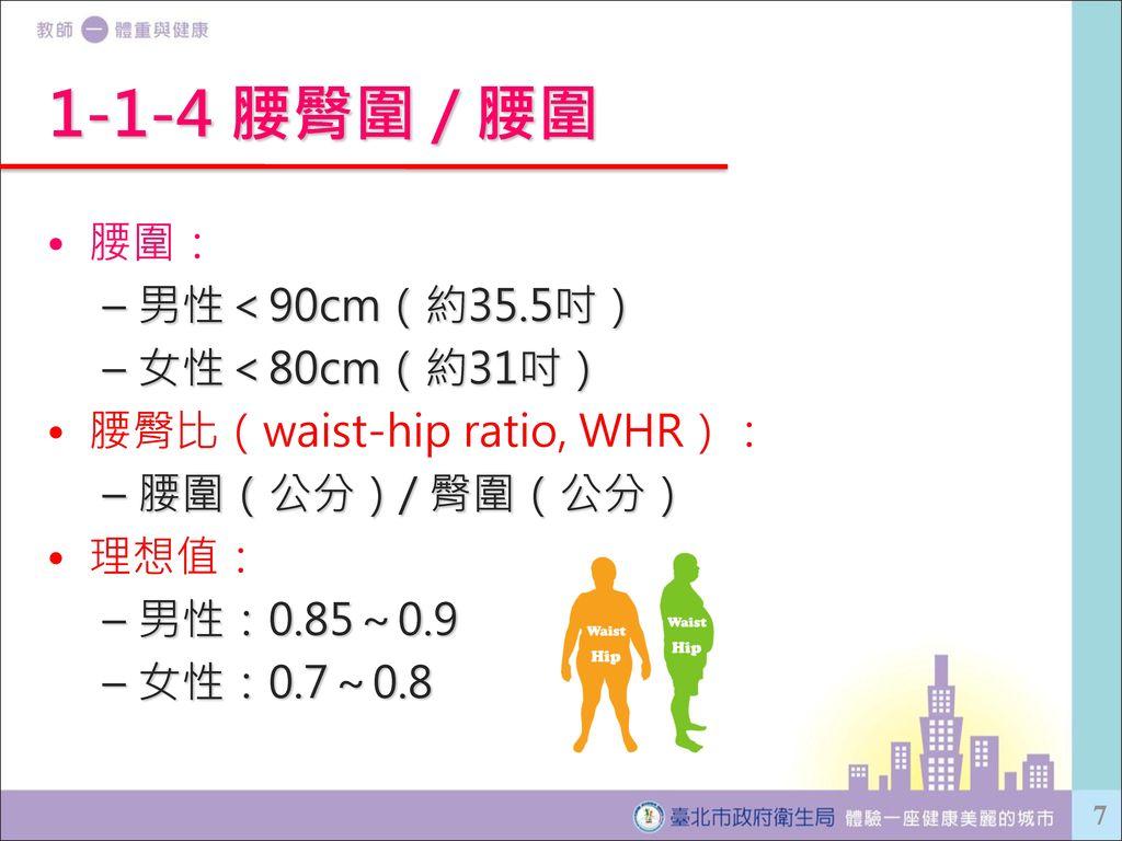 1-1-4 腰臀圍 / 腰圍 腰圍: 男性<90cm(約35.5吋) 女性<80cm(約31吋)