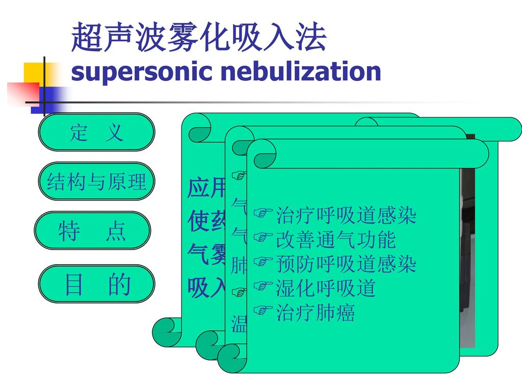 超声波雾化吸入法 supersonic nebulization
