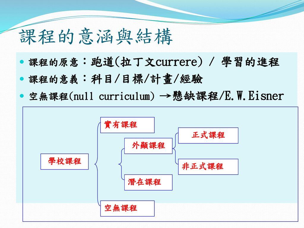 課程的意涵與結構 課程的原意:跑道(拉丁文currere) / 學習的進程 課程的意義:科目/目標/計畫/經驗