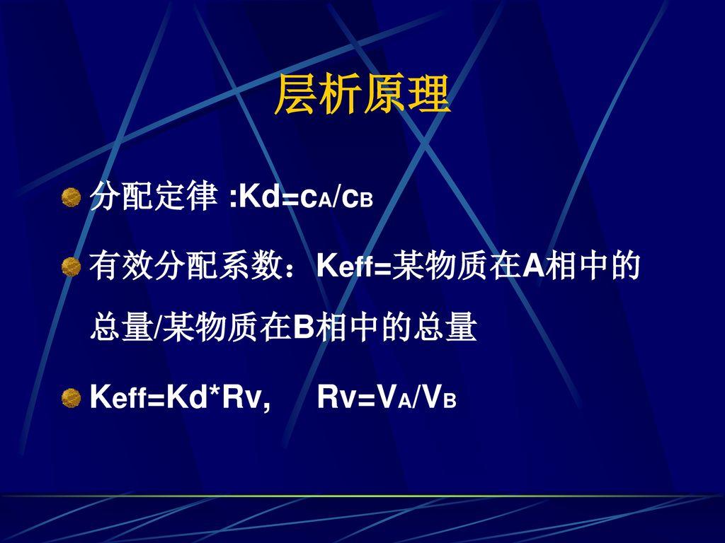 层析原理 分配定律 :Kd=cA/cB 有效分配系数:Keff=某物质在A相中的总量/某物质在B相中的总量