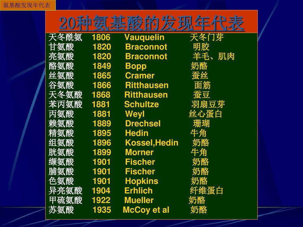20种氨基酸的发现年代表 天冬酰氨 1806 Vauquelin 天冬门芽 甘氨酸 1820 Braconnot 明胶