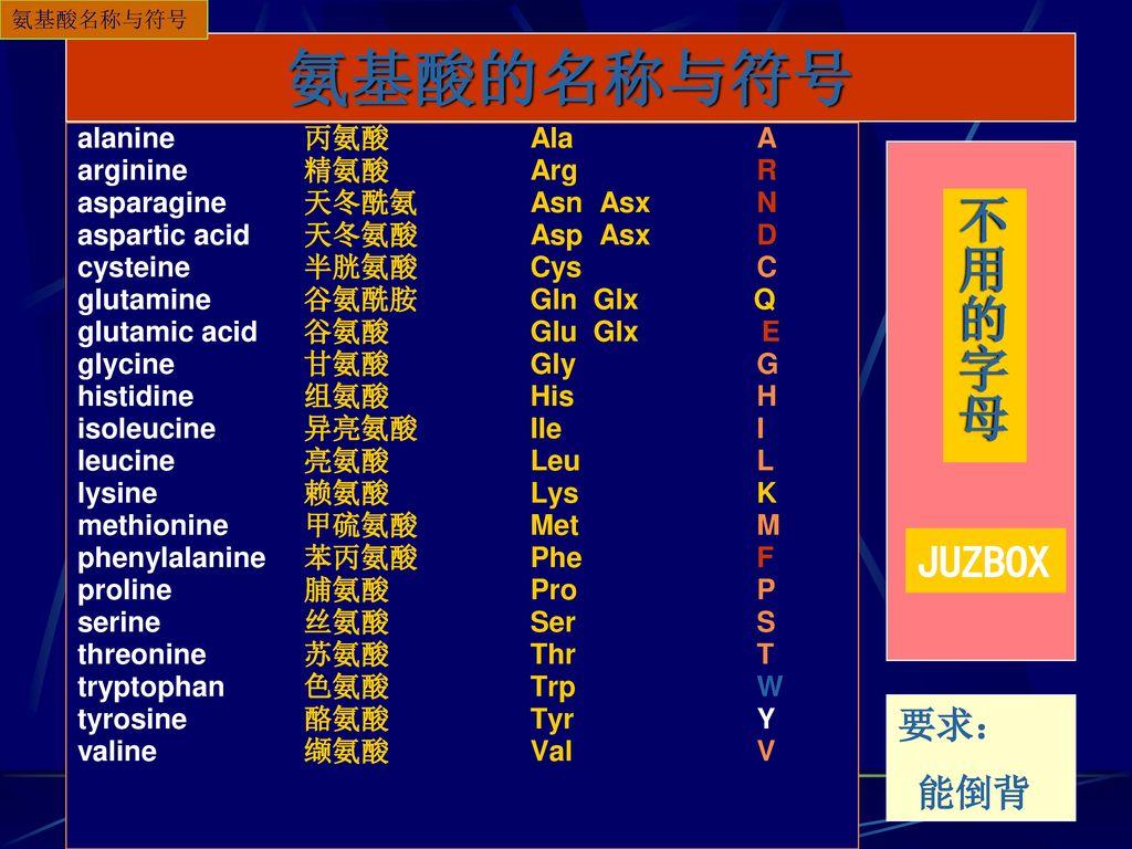 氨基酸的名称与符号 不用的字母 JUZBOX 要求: 能倒背 alanine 丙氨酸 Ala A arginine 精氨酸 Arg R