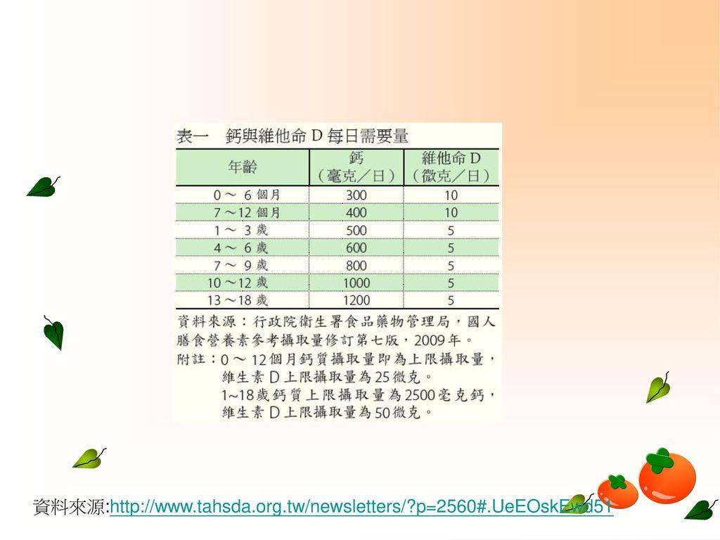 資料來源:http://www.tahsda.org.tw/newsletters/ p=2560#.UeEOskEwd51
