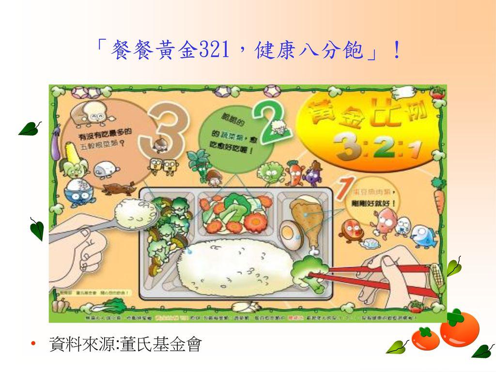 「餐餐黃金321,健康八分飽」! 資料來源:董氏基金會
