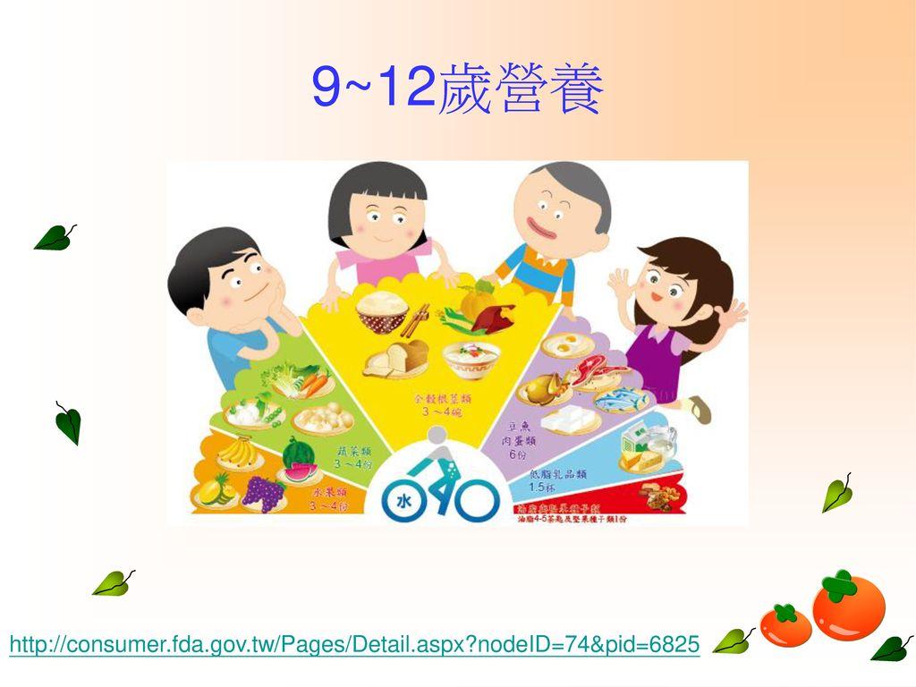 9~12歲營養 http://consumer.fda.gov.tw/Pages/Detail.aspx nodeID=74&pid=6825