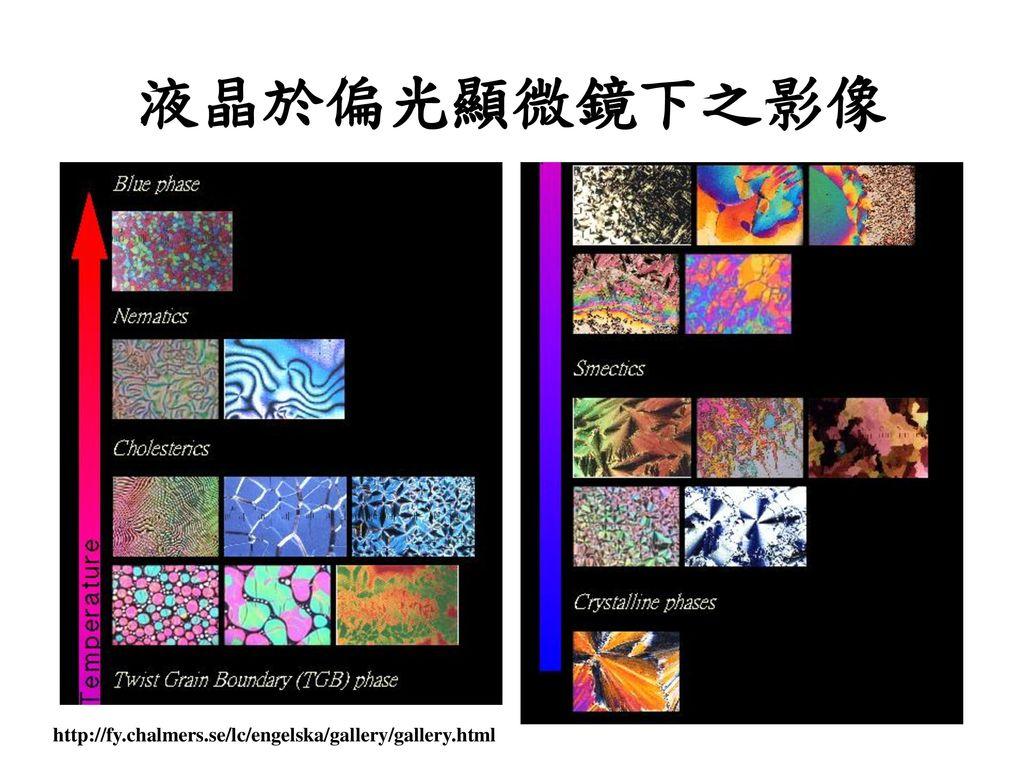 液晶於偏光顯微鏡下之影像 http://fy.chalmers.se/lc/engelska/gallery/gallery.html