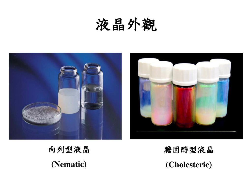 液晶外觀 向列型液晶 (Nematic) 膽固醇型液晶 (Cholesteric)