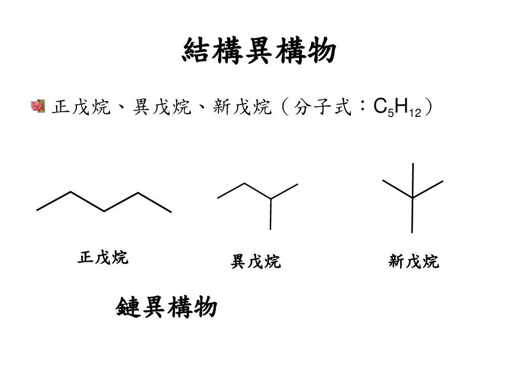 結構異構物 正戊烷、異戊烷、新戊烷(分子式:C5H12) 新戊烷 異戊烷 正戊烷 鏈異構物