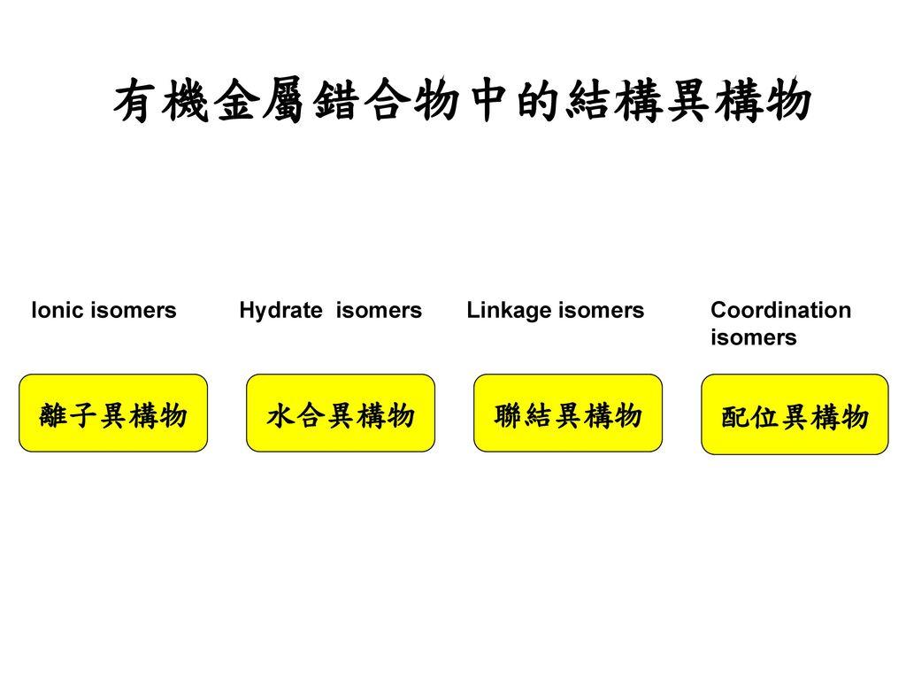 有機金屬錯合物中的結構異構物 離子異構物 配位異構物 聯結異構物 水合異構物 Ionic isomers