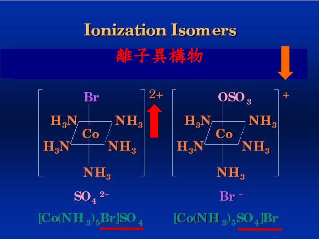 離子異構物