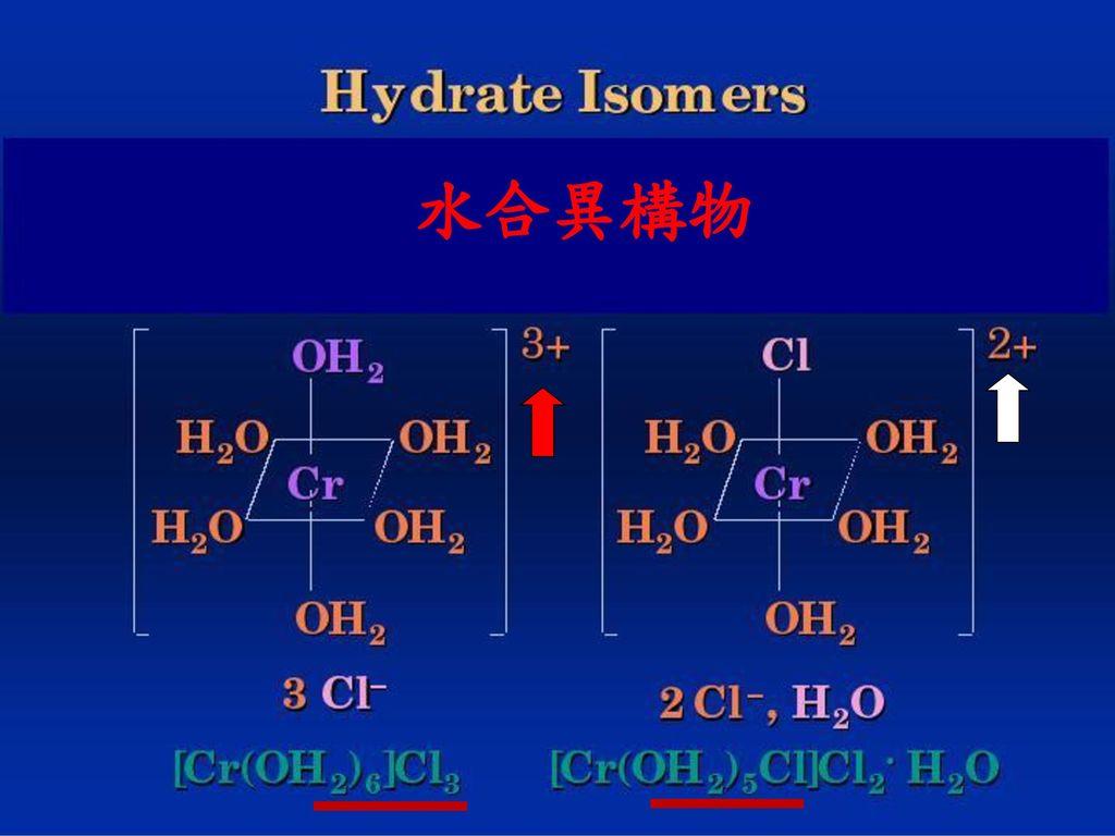 水合異構物