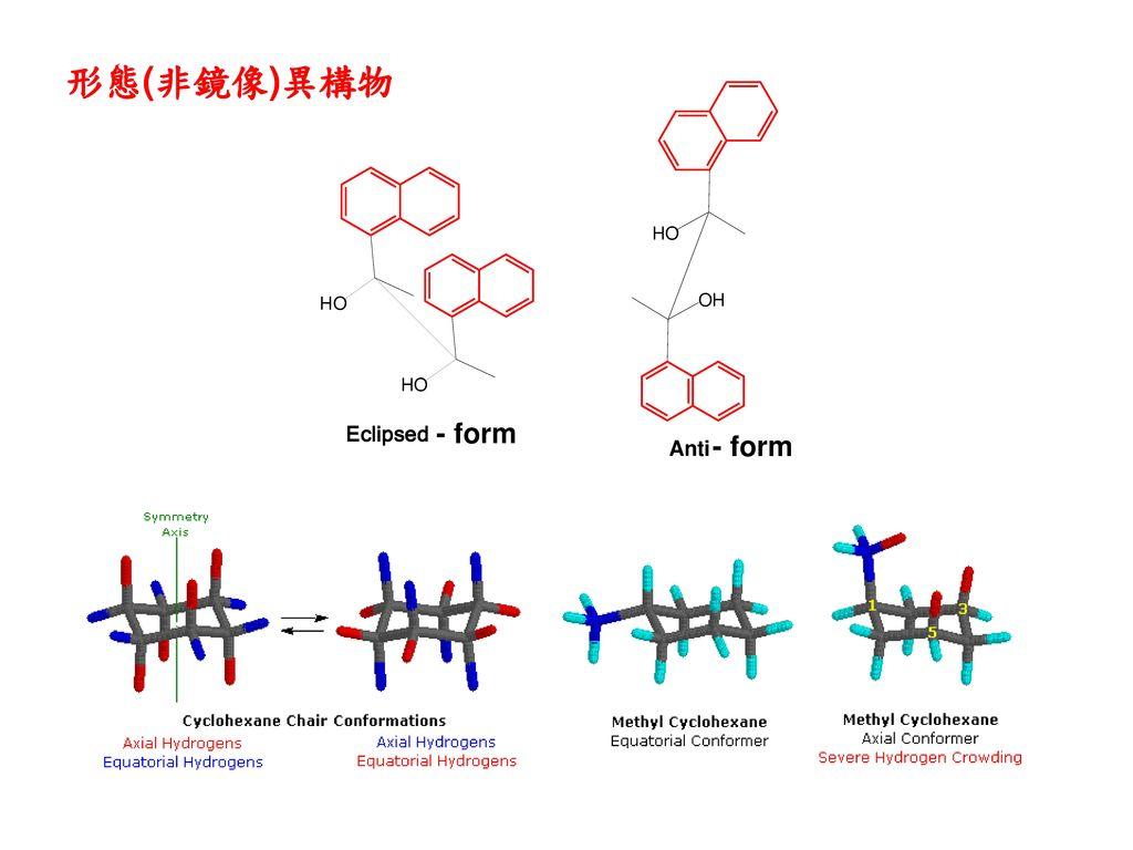 形態(非鏡像)異構物 - form - form