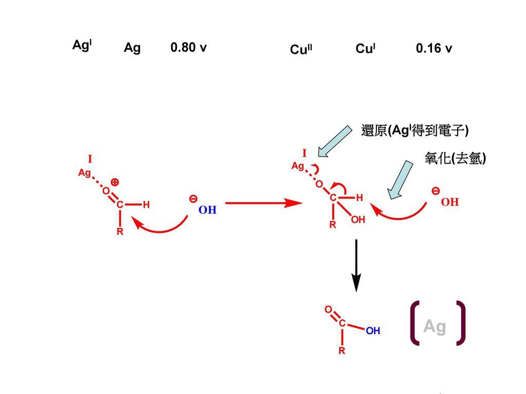 AgI Ag 0.80 v CuII CuI 0.16 v 還原(AgI得到電子) 氧化(去氫) Ag